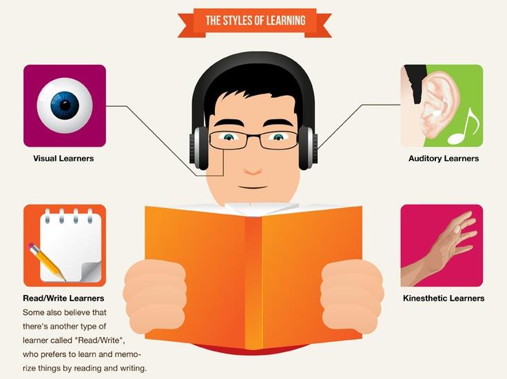 infografia-estilos de aprendizaje