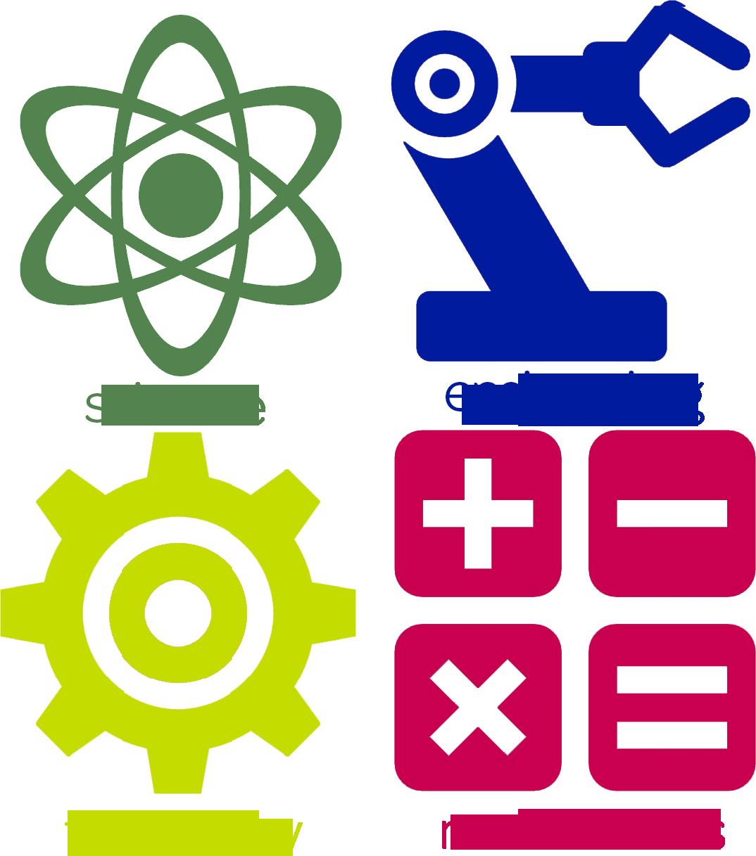 stem Ciencia Tecnologia Ingenieria Matematicas en español